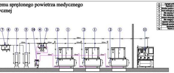 Projektowanie instalacji - sprężarkownia